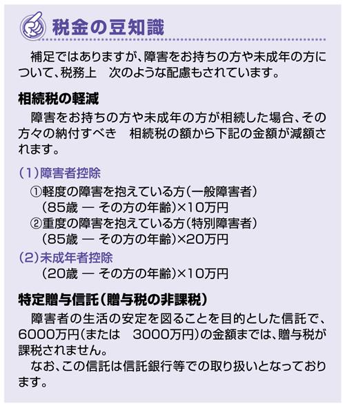 よくわかる 不動産相続の勘所 Q&A File.5