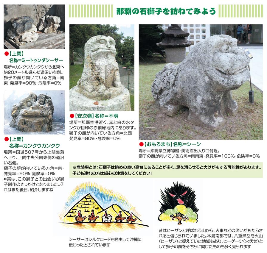 歩いて見つけた 石獅子探訪記 その1